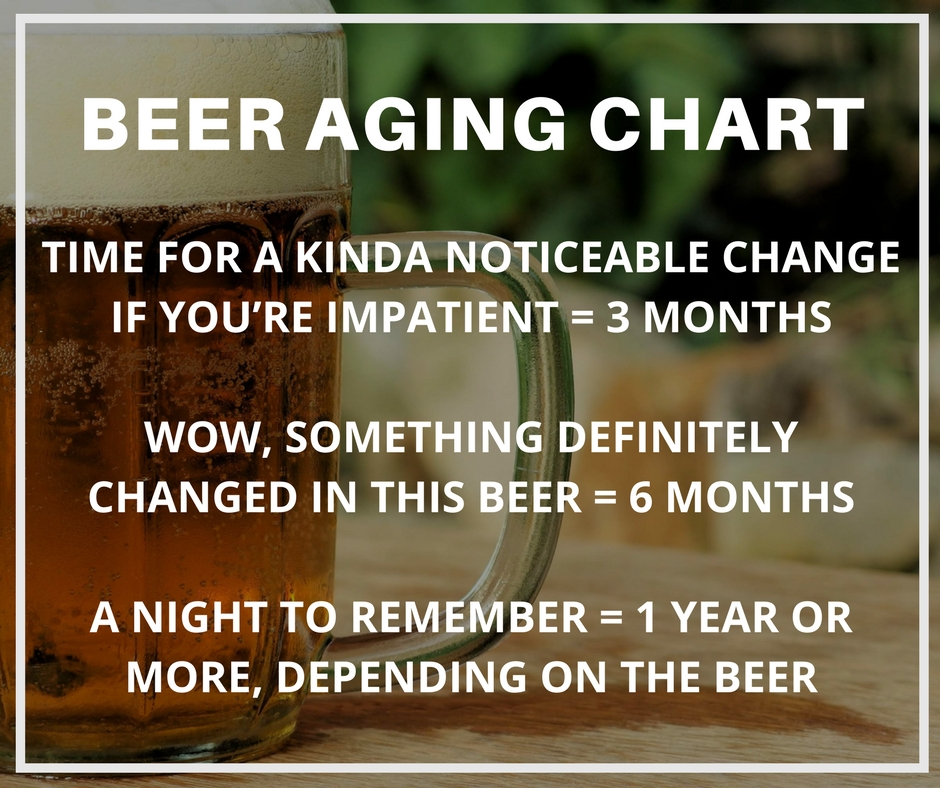 BEER AGING TIME CHART