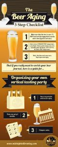 THE BEER AGING 3 STEP CHECKLIST
